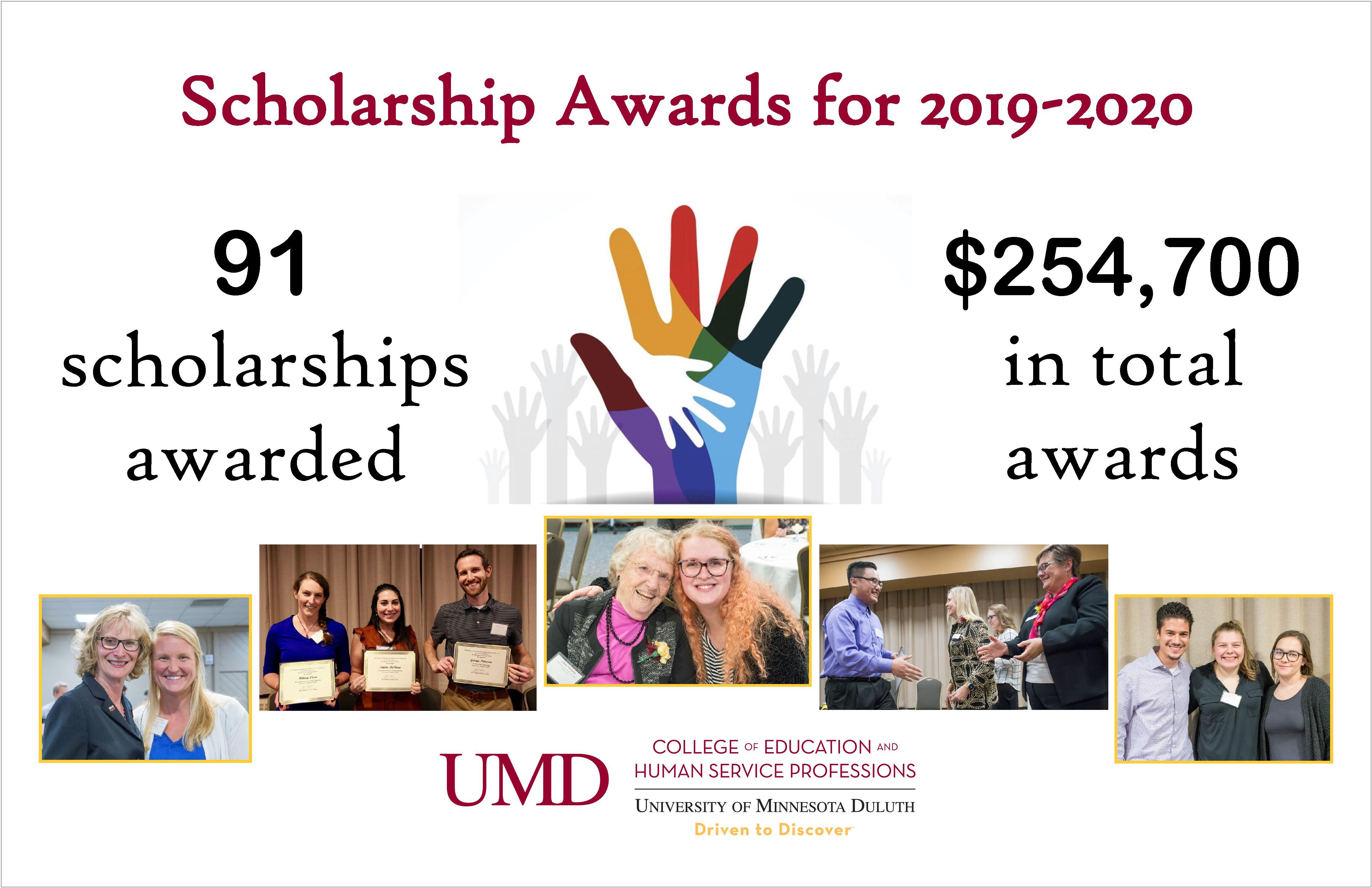 CEHSP Scholarship Awards for 2019-2020. 91 scholarships awarded for a total of $254,700.