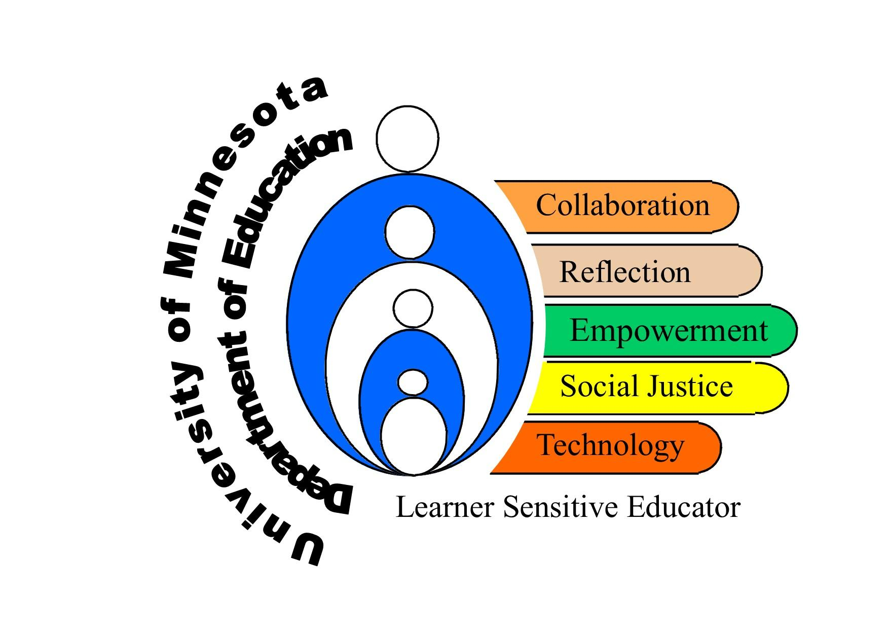 Conceptual Framework Learner Sensitive Logo
